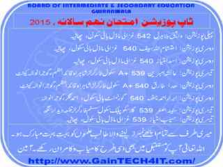 Top positions in 9th annual examination 2015