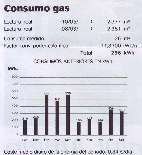 Calefaccion gas natural gasto hydraulic actuators - Ahorro calefaccion gas ...