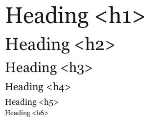 Cara Mengatur Dynamick Tag Heading H1 H2 H3 H4 H5 H6 pada blog
