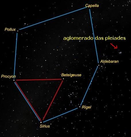 Pleiades, capela, hexagono de inverno, sirius, betelgeuse, aldebaran