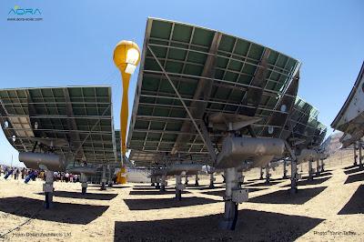 Aora Solar Ltd