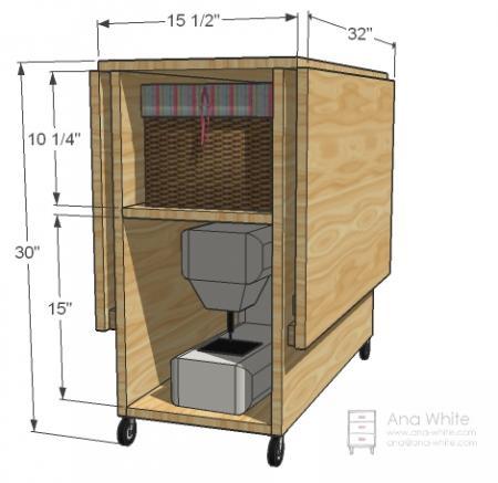 Zona de manualidades mueble para maquina de coser - Mueble para maquina de coser ...