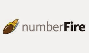 Read on numberFire