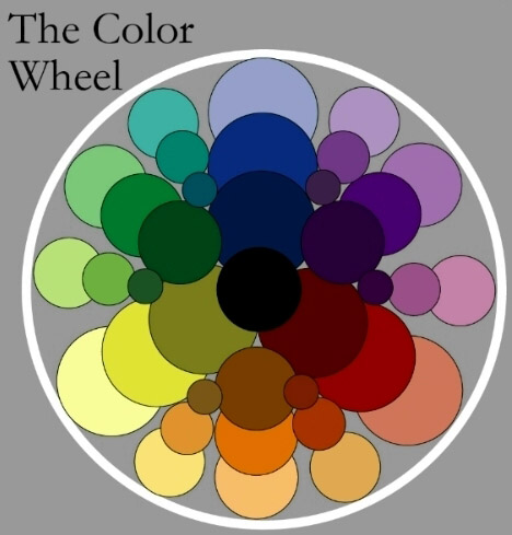 Fashion Sugar Color Wheel Fool Proof Way To Perfectly Match The