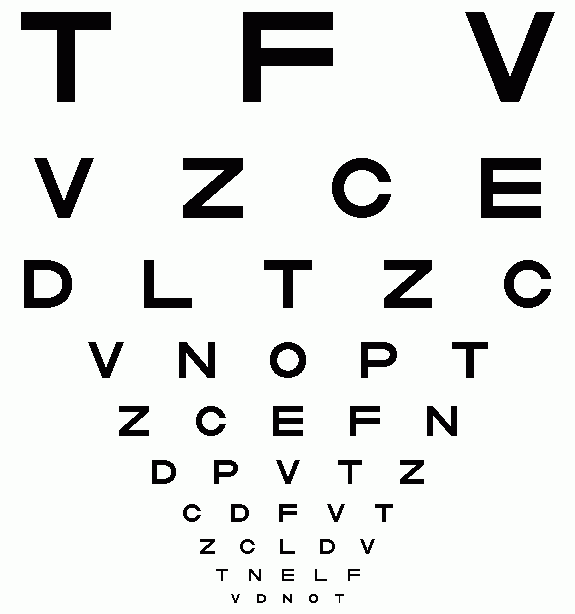 Check Your Eye Vision Using Your Pc Keepthetech