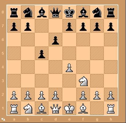 karpov chess games