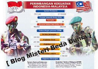 Apa Yang Terjadi Jika Indonesia Perang Melawan Malaysia ?