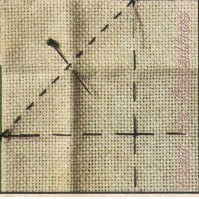 Fazer a primeira dobra. Marcar a diagonal para recortar a ponta do tecido.