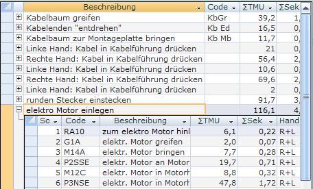 mtm tabelle