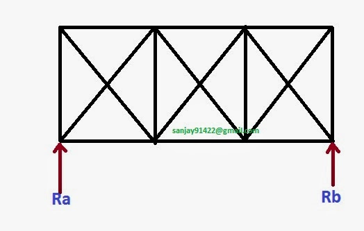 Structural engineering structural mechanics analysis design approximate analysis of trussesframes ccuart Choice Image