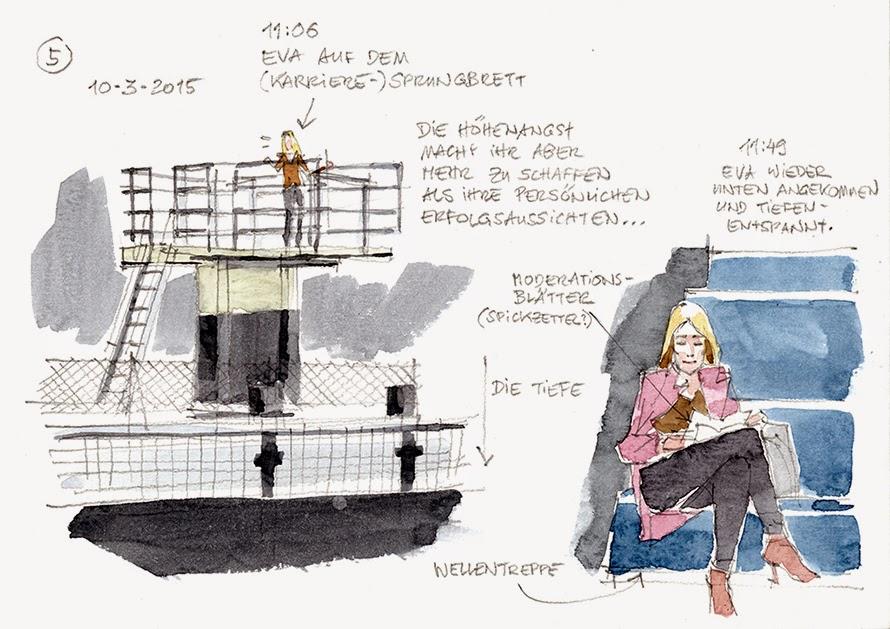 Urban Sketchers Switzerland: March 2015