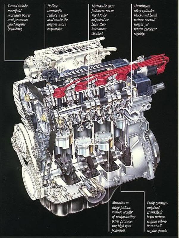 The Sentimental Mechanic Suzuki Swift Gti Burning The Four