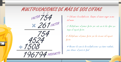 Matecitos Multiplicacion