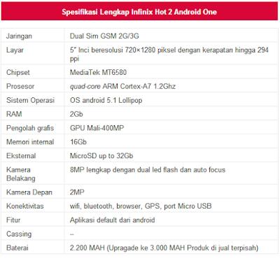 SmartPhone Low Price Terbaik Tahun Ini - Infinix Hot 2 Android One