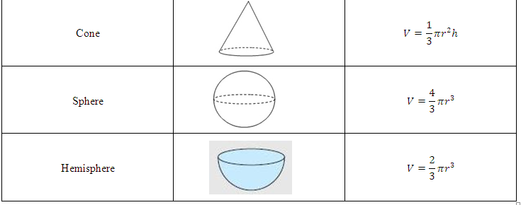 mathematics t form 6 2012 coursework introduction 2012 curriula soe seuene 4 math series course 1 (grade 6) common core state standards the carnegie learning® math series course 1 is all new and written specifically for the ccss for grade 6.