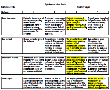 writing assignment rubric ontario