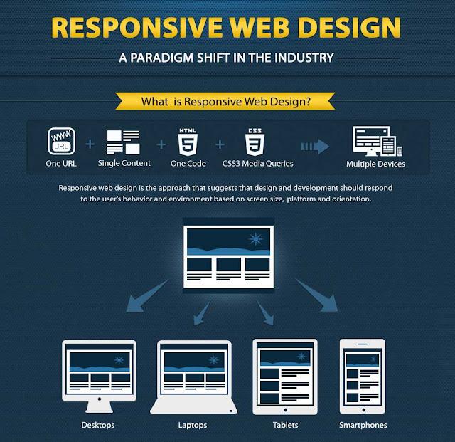 Web Design Overview