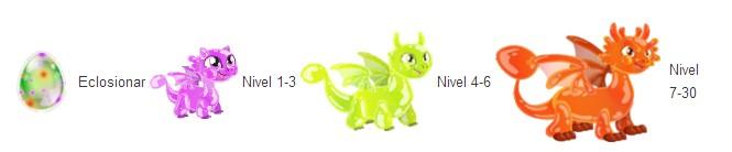 Niveles De Crecimiento Del Dragon Gelatina