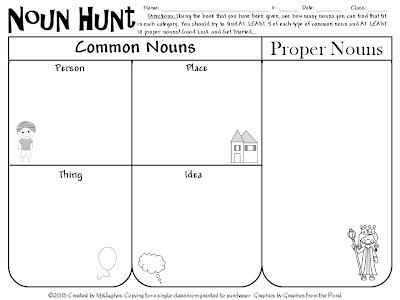 Common nouns worksheet 4th grade
