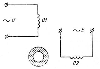 Тахогенератор переменного тока