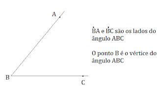 O que é um ângulo, lados e vértice de um ângulo