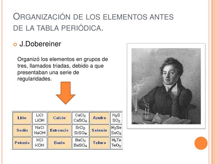 Recuperacion quimica mostro tambin que el peso atmico del elemento central de cada triada era aproximadamente el promedio aritmtico de los pesos de los otros 2 urtaz Choice Image