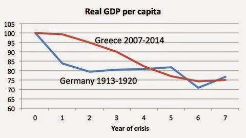 recesión Grecia y Alemania