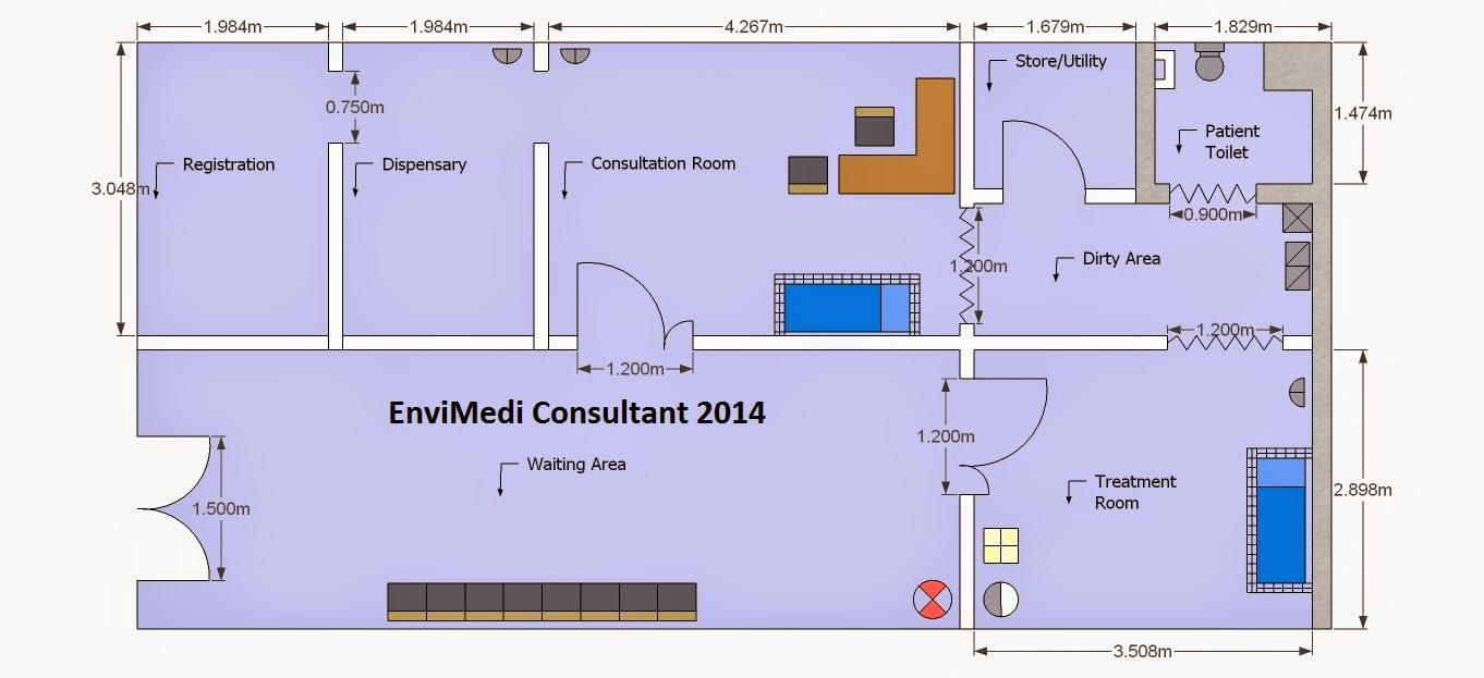 We Setup Your Clinic Amp Healthcare Centre Floorplan Layout