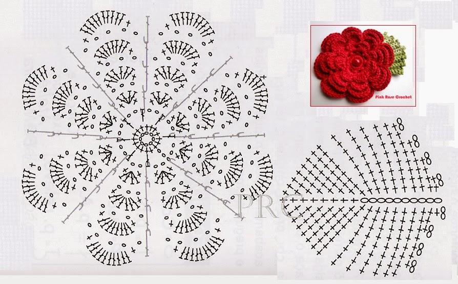 Как связать цветы крючком для шапочки схема