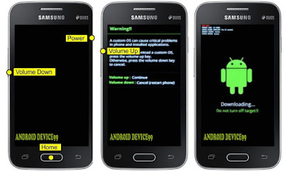 Download mode Samsung Galaxy V G313HZ