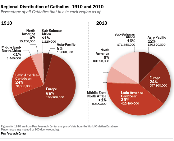 Numbers Don't Lie: Catholicism is Growing | International ...