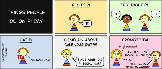Happy Pi Day Funny Cartoon Wallpaper