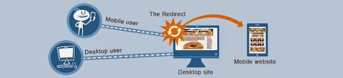 How to redirect your Blog site to other site