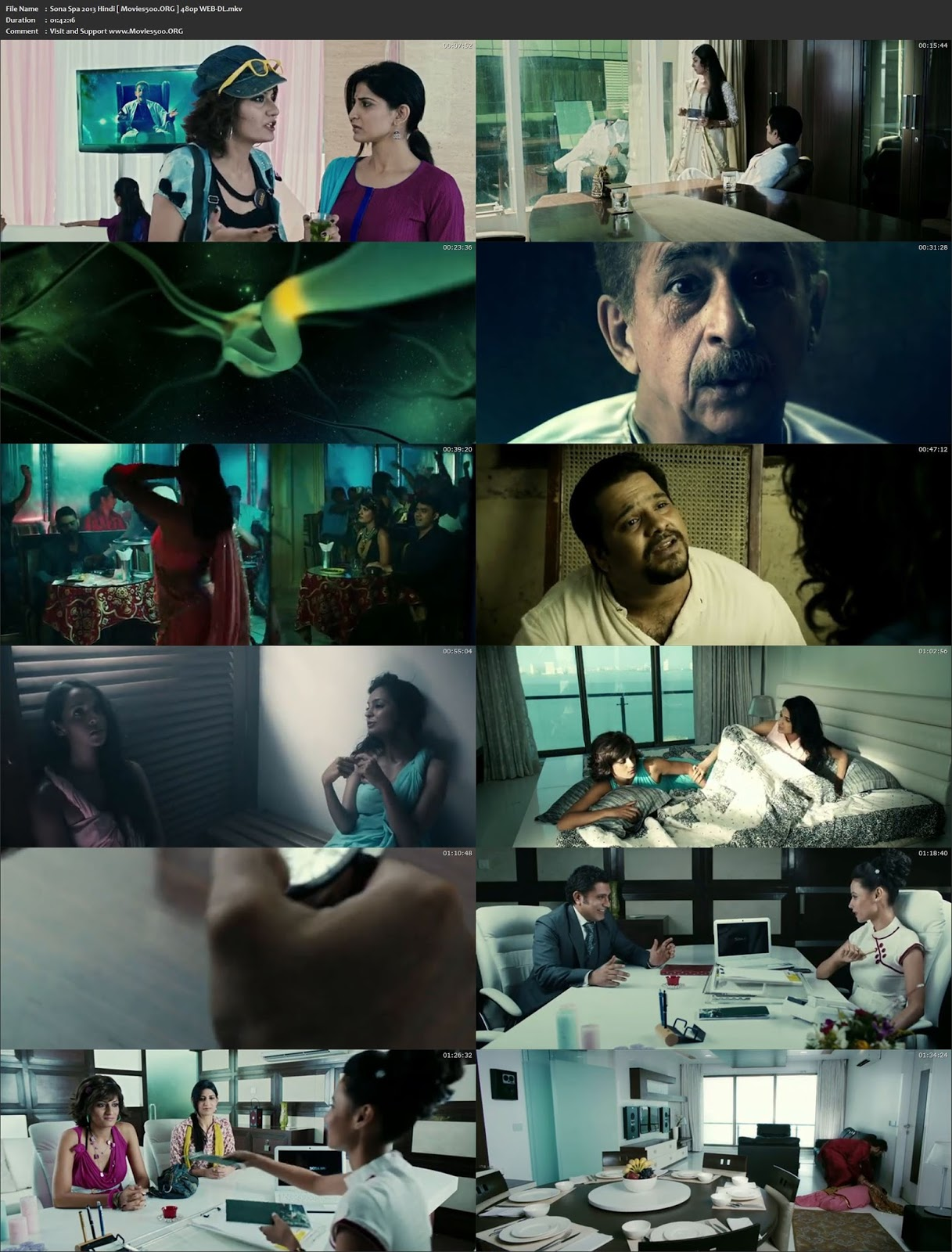 Sona Spa 2013 Bollywood 300MB WEB DL 480p ESubs at xcharge.net