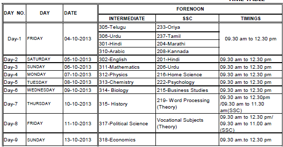 AP Open School Inter October 2013 Exams Time Table