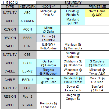 rx college football forum ncaa football tv schedule