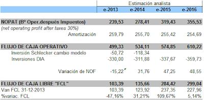 Estimac+FCL+DIA+021213.png