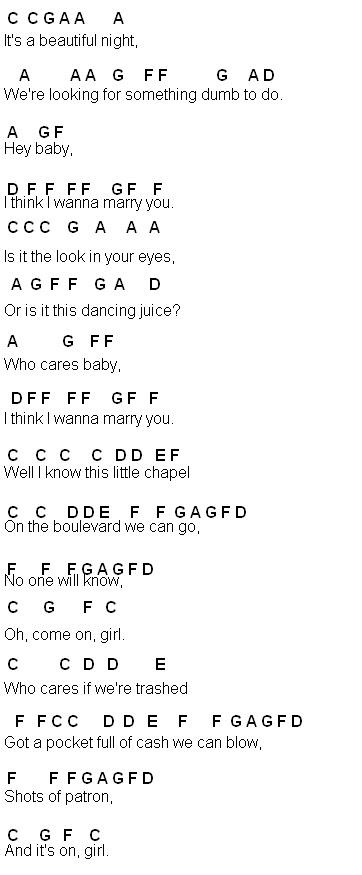 Runaway guitar chords