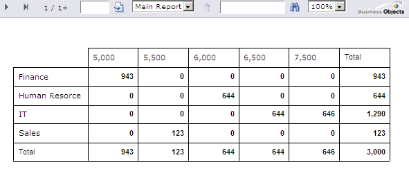 how to create crystal report in asp.net c using dataset