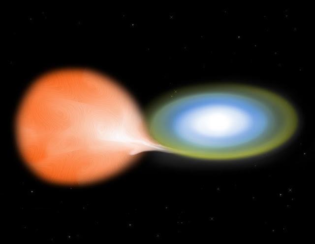 Mô hình của một tân tinh được tạo thành. Một ngôi sao lùn trắng hút vật chất từ một ngôi sao đỏ khổng lồ vào đĩa của nó, đĩa vật chất này sẽ phát nổ. Credit : NASA/CXC/M. Weiss.