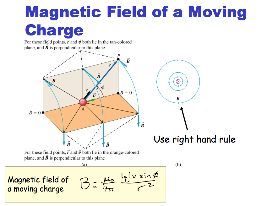 magnetic force on a moving charge The magnetic force on a moving charge is one of the most fundamental known magnetic force is as important as the electrostatic or coulomb force yet the magnetic force is more complex, in both the number of factors that affects it and in its direction, than the relatively simple coulomb force.