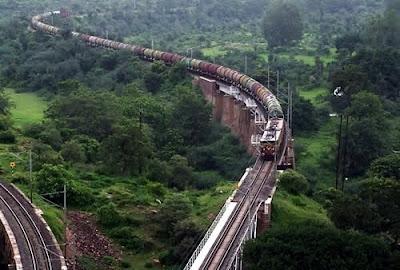 Railway in Kota