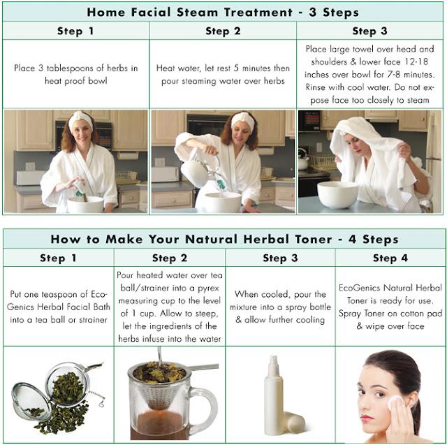 Facial steam bath