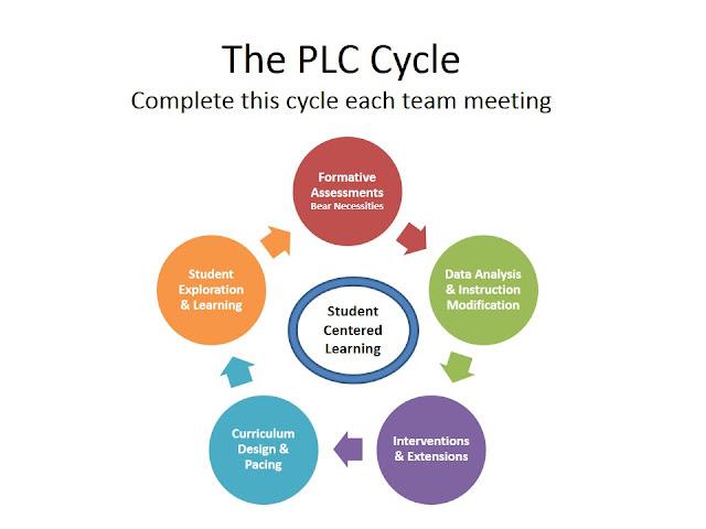 Powerpoint Meeting Agenda Template