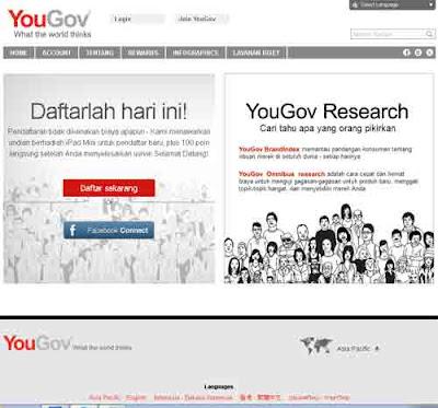 YouGove Indonesia. Gambar dari Internet