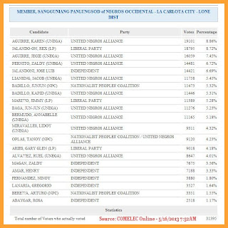 COMELEC online results