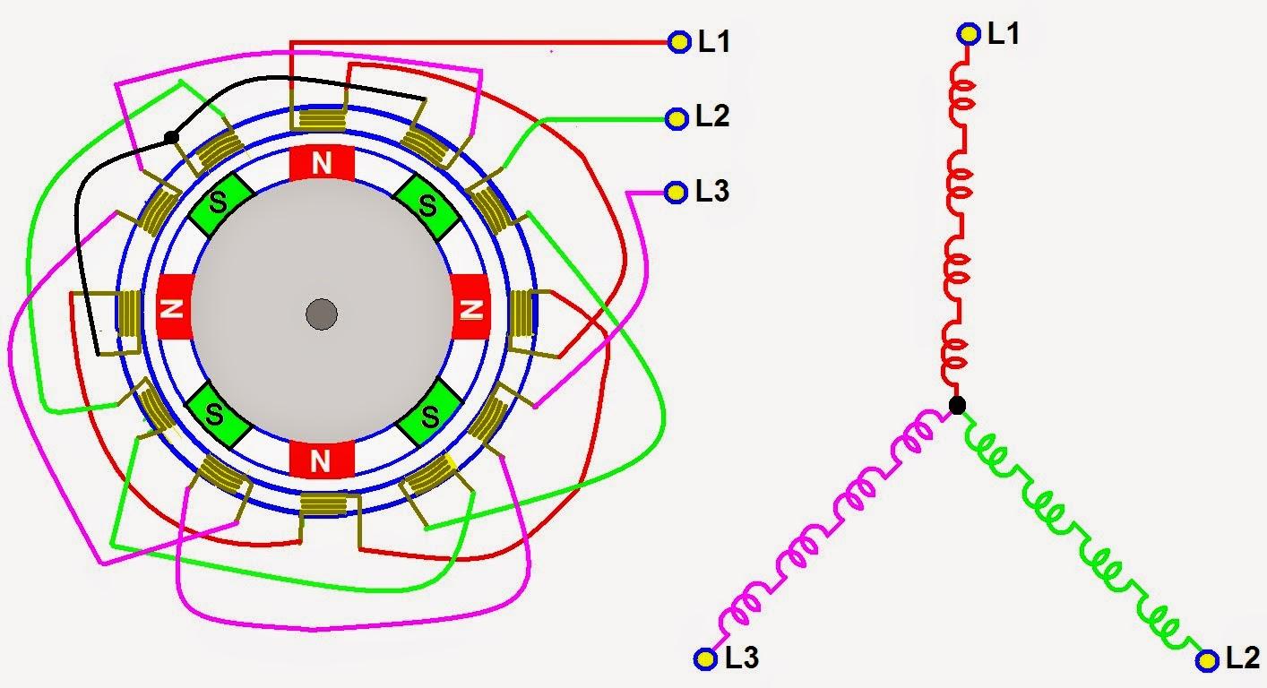 Grupo Los Magneticos Grupo Los Magneticos