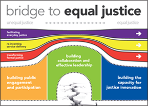 CBA's Access to Justice Initiative