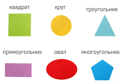 geometric  shapes in Russian