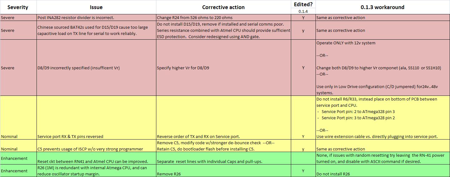 Vsr Alternator Regulator June 2010 Topic Ssr Solid State Relay And Arduino Uno Read 2938 Times Design Release V013